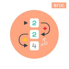 Проектирование образовательной среды математического развития дошкольников в соответствии с ФГОС ДО