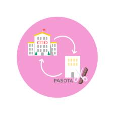 """курс повышения квалификации """"ФГОС СПО: концептуальные основы организации учебного процесса"""""""