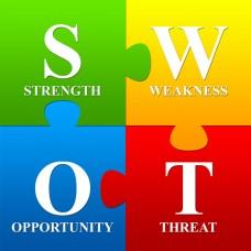 Технология SWOT-анализа для собственного развития
